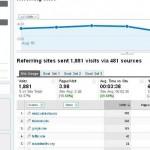 google analytics referring sites report
